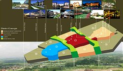 Camella Evia Masterplan - House for Sale in Alabang Evia City Philippines